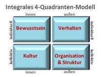 Integrales 4--Quanten-Modell
